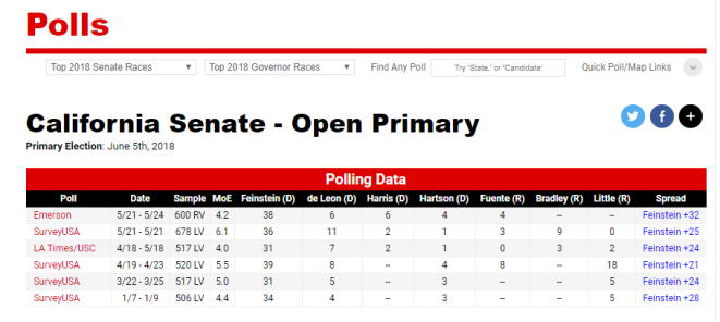 CURRENT-POLLS-SENATE