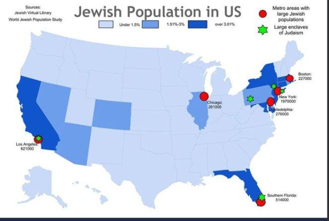 US JEWS